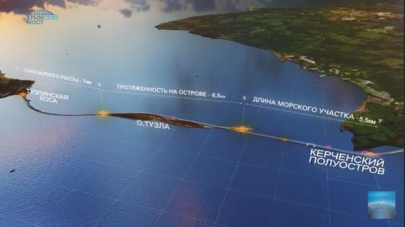 Презентация моста в Крым